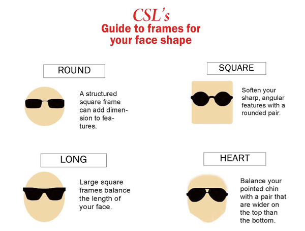 City Style and Living Magazine guide to face shape sunglasses