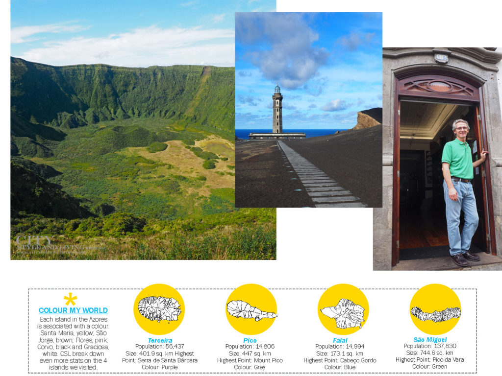 City Style and Living Magazine Travel The Azores Portugal Collage 4