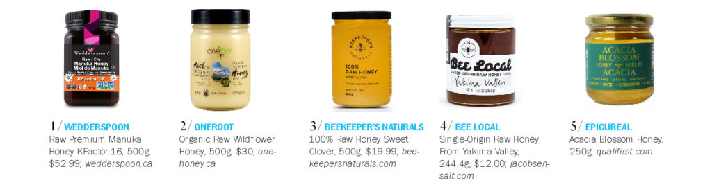 City Style and Living Magazine Gourmet Food Honey Types