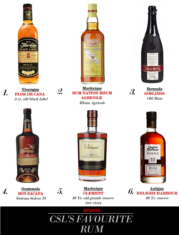 6 best rum to try city style and living magazine