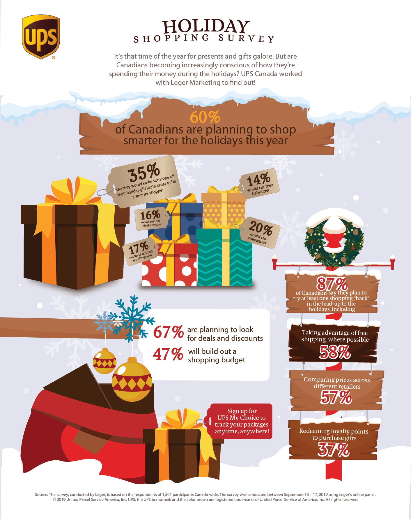 City Style and Living Magazine Winter Shopping hacks for holiday with ups infographic
